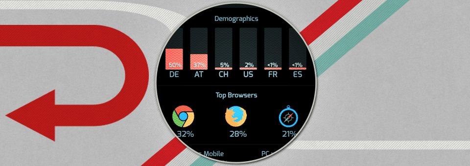 Wie ich meinen Blogerfolg messe – Statistiktools für WordPress