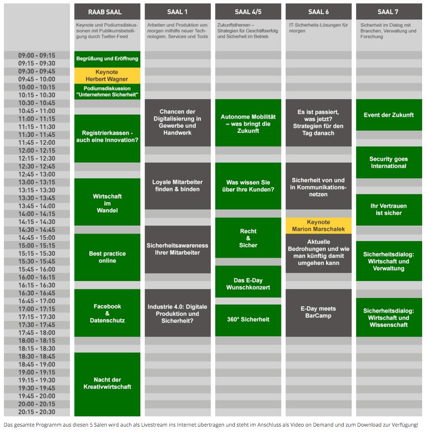 Programm E-Day 2016
