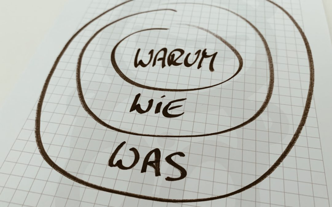 TAT0168 – So erstellst du Content Brainstormings mit dem Golden Circle
